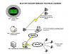 BSS Webcast Technical Diagram